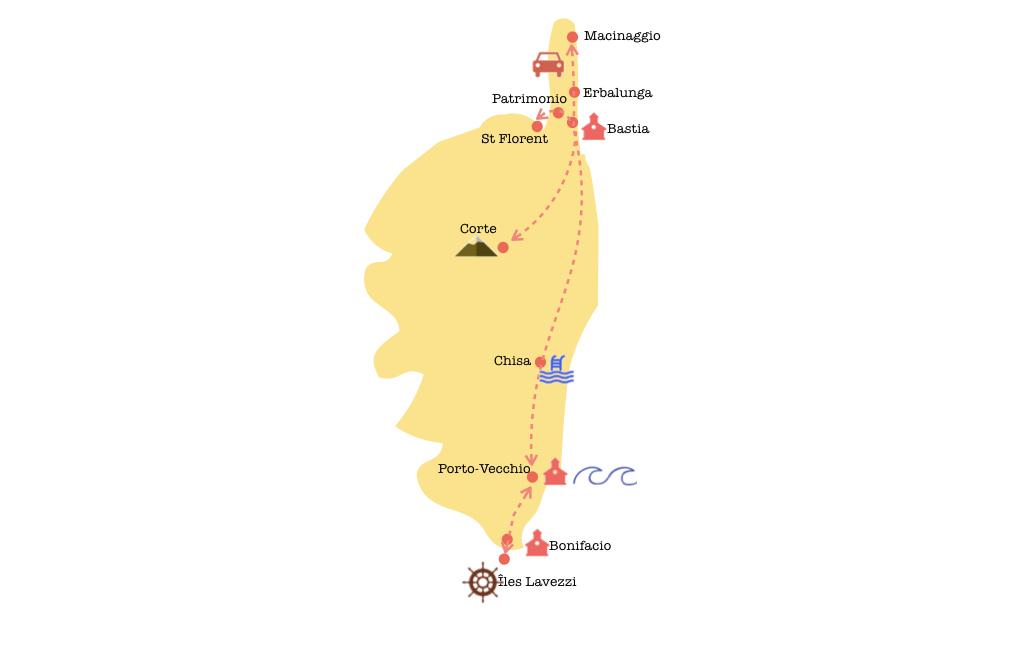 Itinéraire d'une semaine en Corse